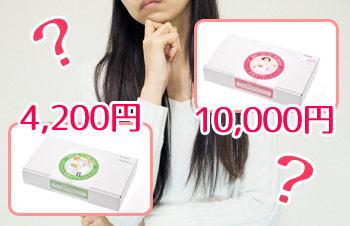 性病検査キットの価格の違いの理由